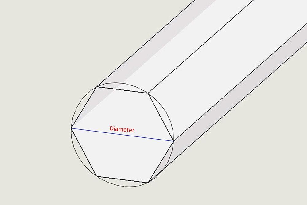 Hexagon Acrylic Rod